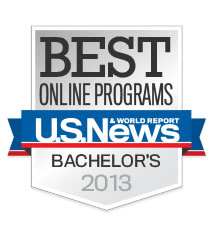 Sam Houston State University Online Programs